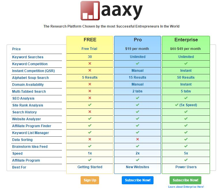 Jaaxy Pricing Plans