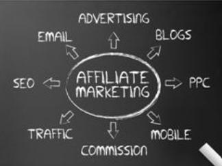 affiliate marketing blackboard