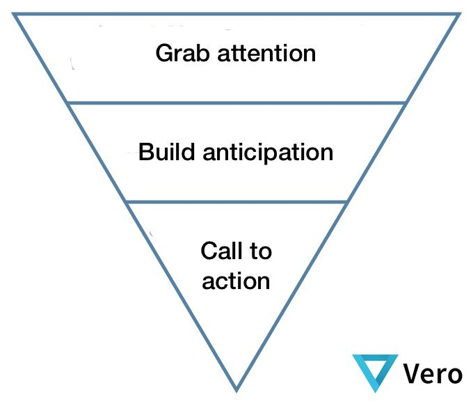 Email Marketing For Dummies - Triangle